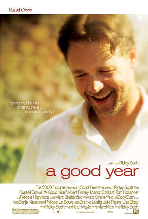 Un buen año (Ridley Scott, 2006)